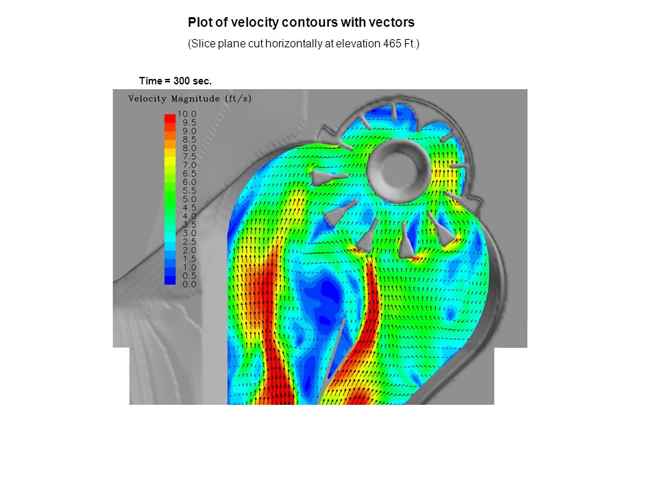(Slice plane cut horizontally at elevation 470 Ft.) Plot of velocity contours with vectors Time = 300 sec.