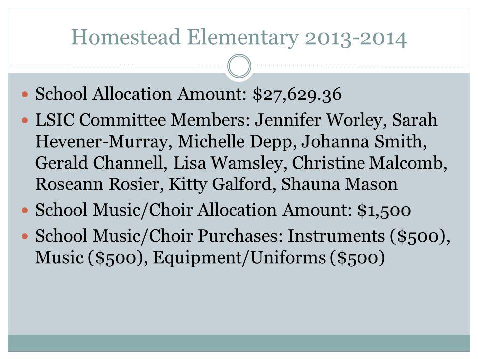 Homestead Elementary 2013-2014 School Allocation Amount: $27,629.36 LSIC Committee Members: Jennifer Worley, Sarah Hevener-Murray, Michelle Depp, Johanna Smith, Gerald Channell, Lisa Wamsley, Christine Malcomb, Roseann Rosier, Kitty Galford, Shauna Mason School Music/Choir Allocation Amount: $1,500 School Music/Choir Purchases: Instruments ($500), Music ($500), Equipment/Uniforms ($500)