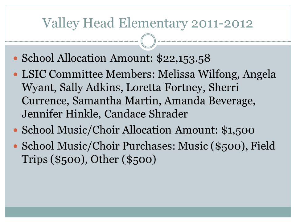 Valley Head Elementary 2011-2012