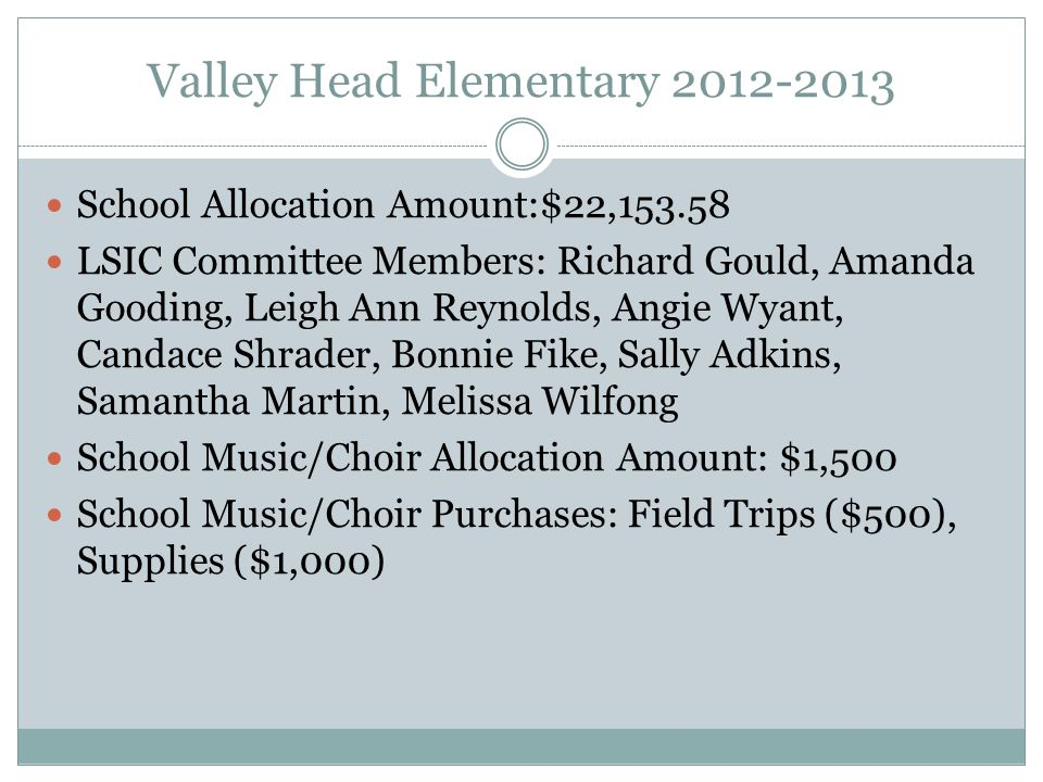 Valley Head Elementary 2012-2013 School Allocation Amount:$22,153.58 LSIC Committee Members: Richard Gould, Amanda Gooding, Leigh Ann Reynolds, Angie