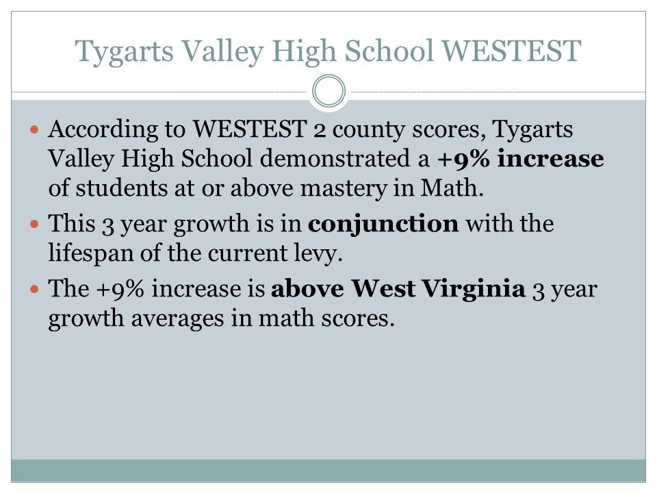 Tygarts Valley High School WESTEST According to WESTEST 2 county scores, Tygarts Valley High School demonstrated a +9% increase of students at or above mastery in Math.