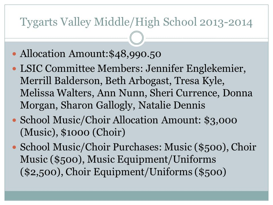Tygarts Valley Middle High School 2013-2014