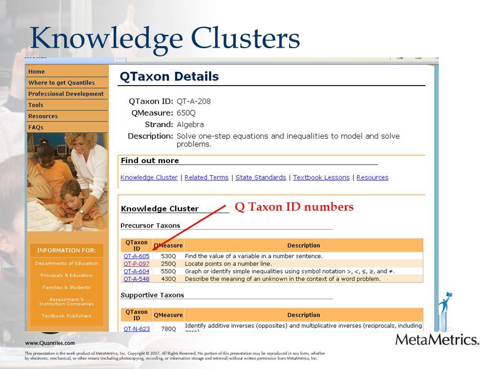 Q Taxon ID numbers