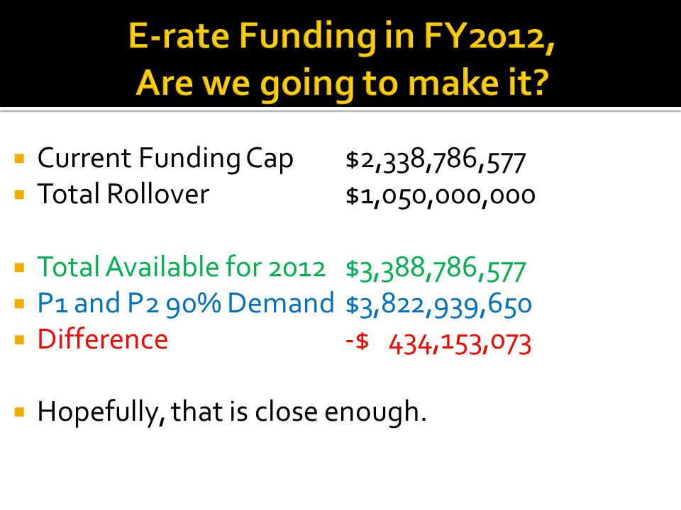  Current Funding Cap $2,338,786,577  Total Rollover$1,050,000,000  Total Available for 2012$3,388,786,577  P1 and P2 90% Demand$3,822,939,650  Difference-$ 434,153,073  Hopefully, that is close enough.