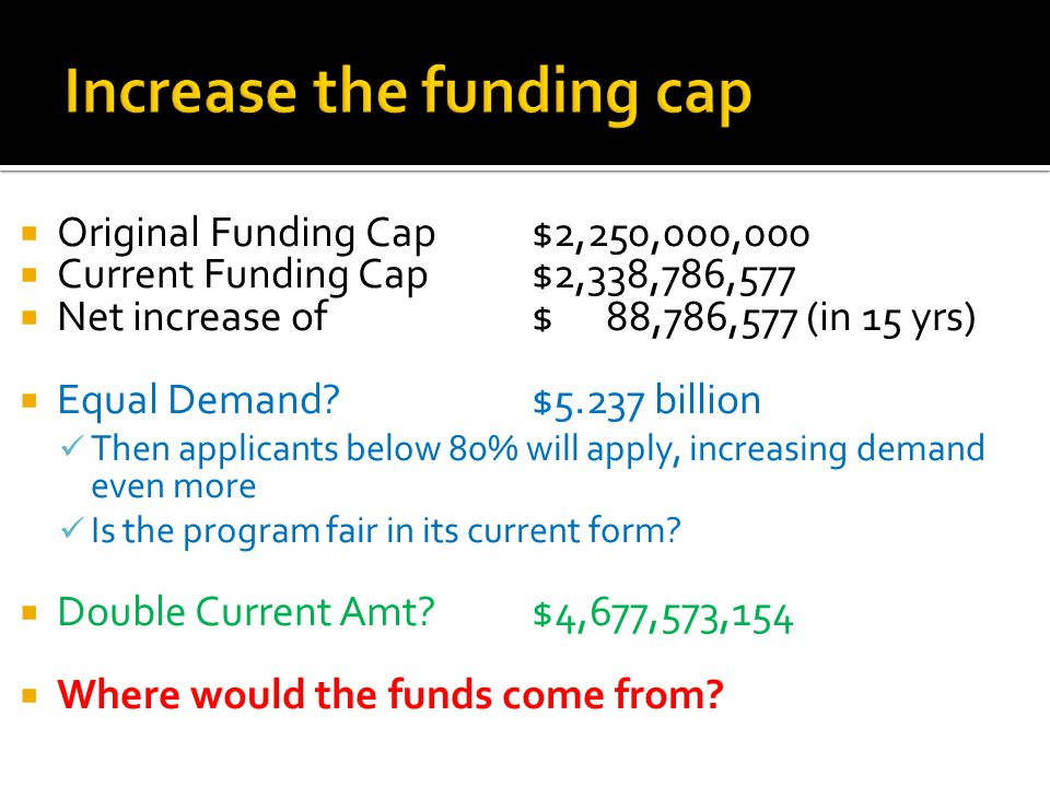  Original Funding Cap $2,250,000,000  Current Funding Cap $2,338,786,577  Net increase of$ 88,786,577 (in 15 yrs)  Equal Demand $5.237 billion Then applicants below 80% will apply, increasing demand even more Is the program fair in its current form.