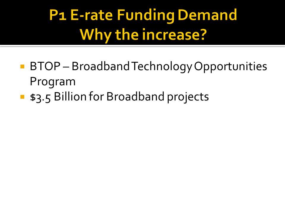  BTOP – Broadband Technology Opportunities Program  $3.5 Billion for Broadband projects