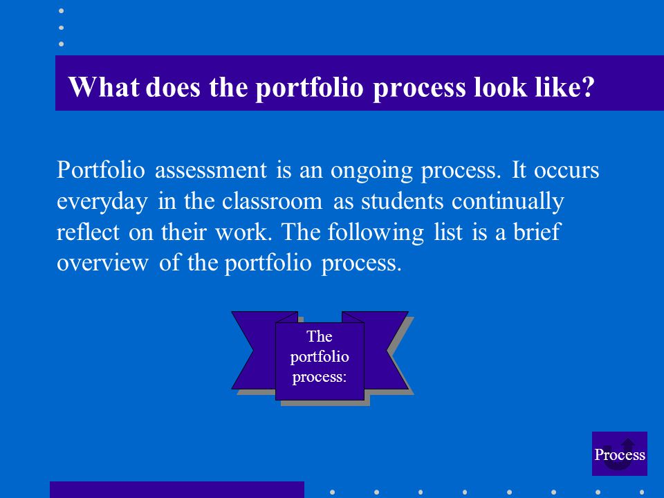 What does the portfolio process look like? Process Portfolio assessment is an ongoing process. It occurs everyday in the classroom as students continu