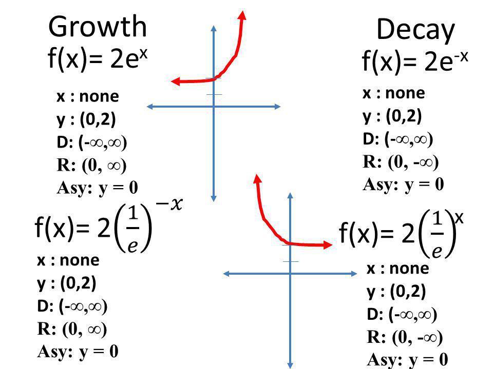 Growth Decay f(x)= 2e x f(x)= 2e -x x : none y : (0,2) D: (- ∞,∞) R: (0, ∞) Asy: y = 0 x : none y : (0,2) D: (- ∞,∞) R: (0, -∞) Asy: y = 0 x : none y : (0,2) D: (- ∞,∞) R: (0, ∞) Asy: y = 0 x : none y : (0,2) D: (- ∞,∞) R: (0, -∞) Asy: y = 0 x