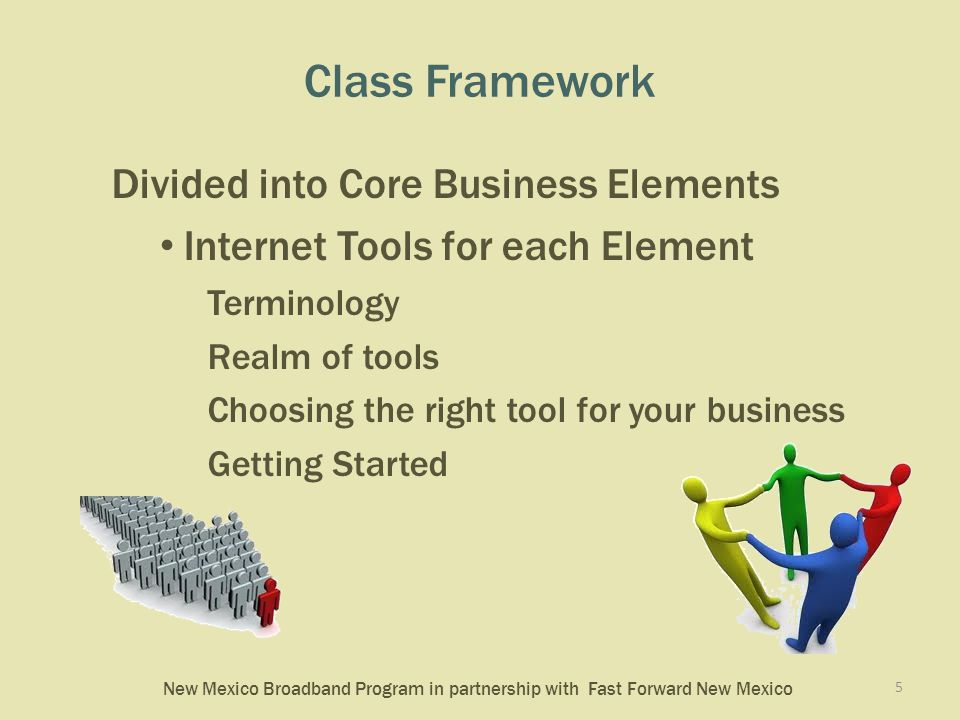 New Mexico Broadband Program in partnership with Fast Forward New Mexico Class Framework Divided into Core Business Elements Internet Tools for each Element Terminology Realm of tools Choosing the right tool for your business Getting Started 5