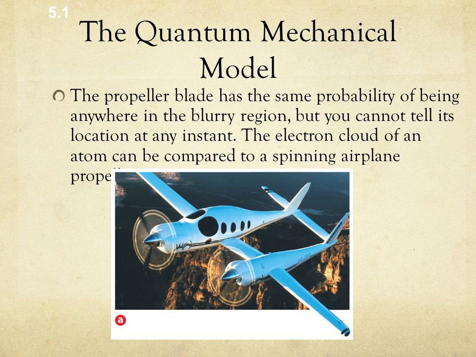 The Quantum Mechanical Model The propeller blade has the same probability of being anywhere in the blurry region, but you cannot tell its location at any instant.