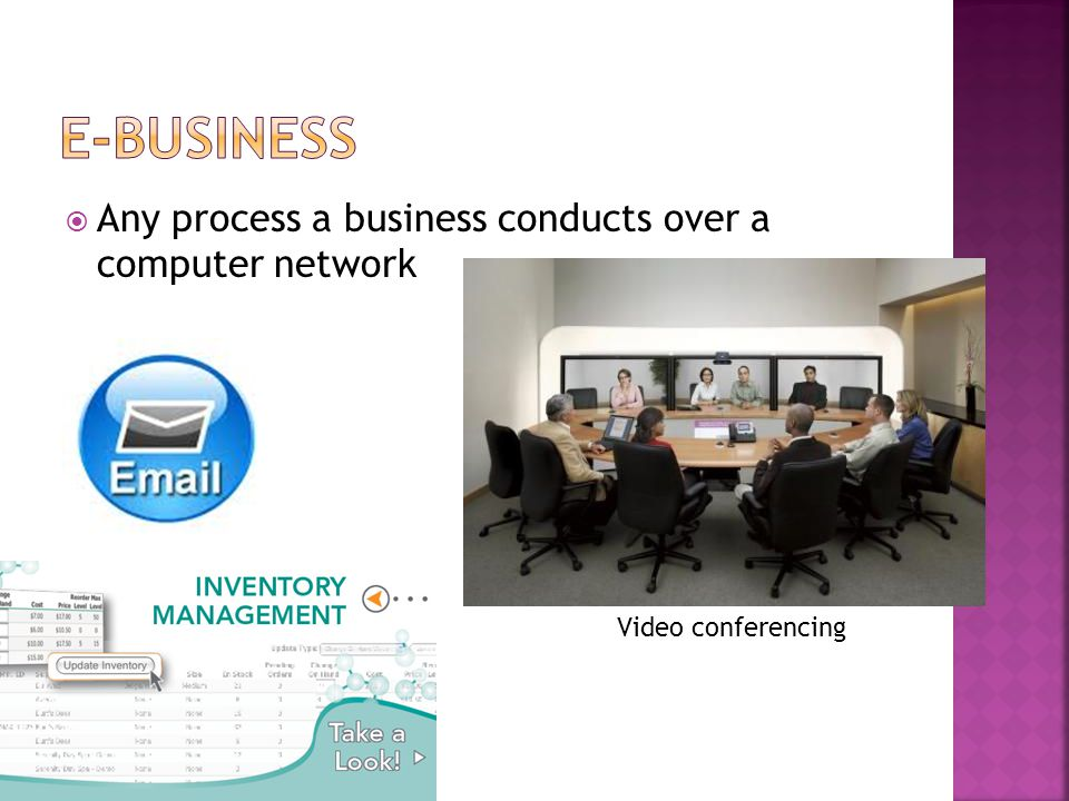  Any process a business conducts over a computer network Video conferencing
