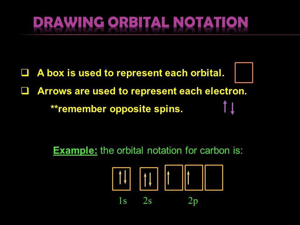  A box is used to represent each orbital.  Arrows are used to represent each electron. **remember opposite spins. Example: the orbital notation for