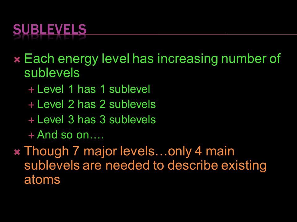  Sublevels are distinguished by the shape of orbitals in them  There are currently four of them ss pp dd ff