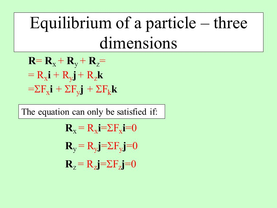 Equilibrium of a particle – three dimensions R= R x + R y + R z = = R x i + R y j + R z k =  F x i +  F y j +  F k k The equation can only be satisfied if: R x = R x i=  F x i=0 R y = R y j=  F y j=0 R z = R z j=  F z j=0