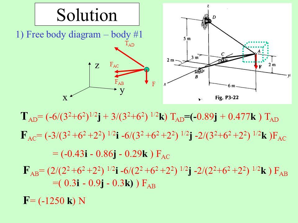 Solution 1) Free body diagram – body #1 T AD = (-6/(3 2 +6 2 ) 1/2 j + 3/(3 2 +6 2 ) 1/2 k) T AD =(-0.89j + 0.477k ) T AD T AD F AB F AC F z y x F AC = (-3/(3 2 +6 2 +2 2 ) 1/2 i -6/(3 2 +6 2 +2 2 ) 1/2 j -2/(3 2 +6 2 +2 2 ) 1/2 k )F AC = (-0.43i - 0.86j - 0.29k ) F AC F AB = (2/(2 2 +6 2 +2 2 ) 1/2 i -6/(2 2 +6 2 +2 2 ) 1/2 j -2/(2 2 +6 2 +2 2 ) 1/2 k ) F AB =( 0.3i - 0.9j - 0.3k) ) F AB F = (-1250 k) N