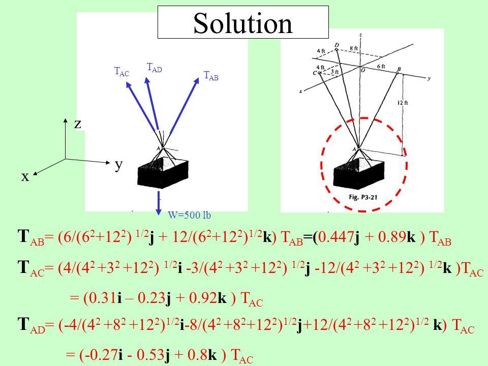 T AB = (6/(6 2 +12 2 ) 1/2 j + 12/(6 2 +12 2 ) 1/2 k) T AB =(0.447j + 0.89k ) T AB T AC = (4/(4 2 +3 2 +12 2 ) 1/2 i -3/(4 2 +3 2 +12 2 ) 1/2 j -12/(4
