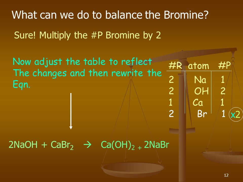 11 #R atom #P 1 Na 1 1 OH 2 1 Ca 1 2 Br 1 We'll start with balancing Hydroxide NaOH + CaBr 2  Ca(OH) 2 +NaBr How can we make both Hydroxides equal? S