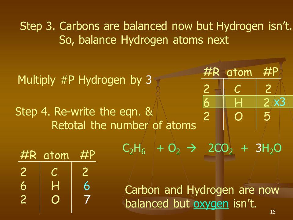 14 #R atom #P 2 C 1 6 H 2 2 O 3 Ok Try Balancing this equation: C 2 H 6 + O 2  CO 2 + H 2 O Step 2. Balance the #P Carbon #R atom #P 2 C 2 6 H 2 2 O