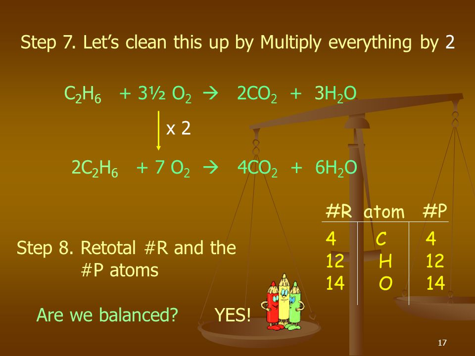 16 C 2 H 6 + 3½ O 2  2CO 2 + 3H 2 O #R atom #P 2 C 2 6 H 6 2 O 7 Step 5. To balance Oxygen multiply O by 3½ Step 6. Re-write the eqn. & Retotal the n