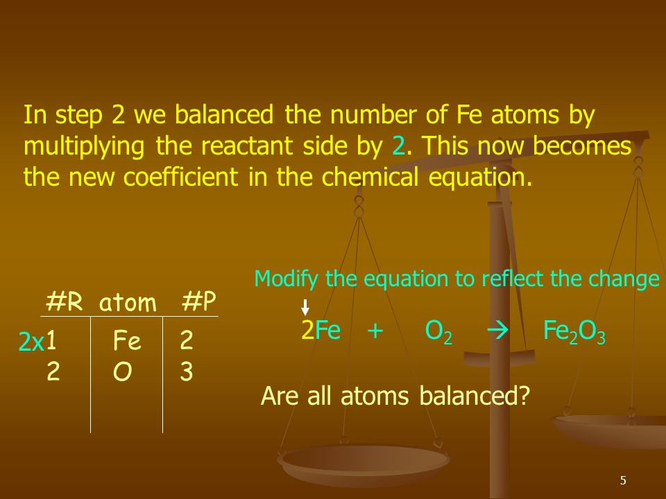 5 #R atom #P 1 Fe2 2O3 2Fe + O 2  Fe 2 O 3 In step 2 we balanced the number of Fe atoms by multiplying the reactant side by 2.
