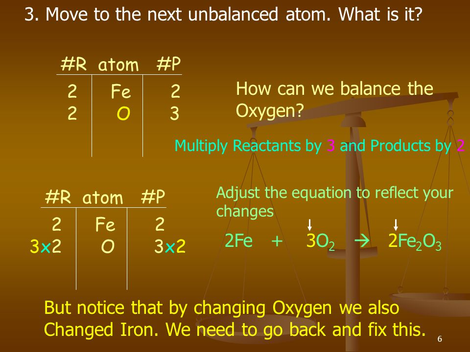 5 #R atom #P 1 Fe2 2O3 2Fe + O 2  Fe 2 O 3 In step 2 we balanced the number of Fe atoms by multiplying the reactant side by 2. This now becomes the n