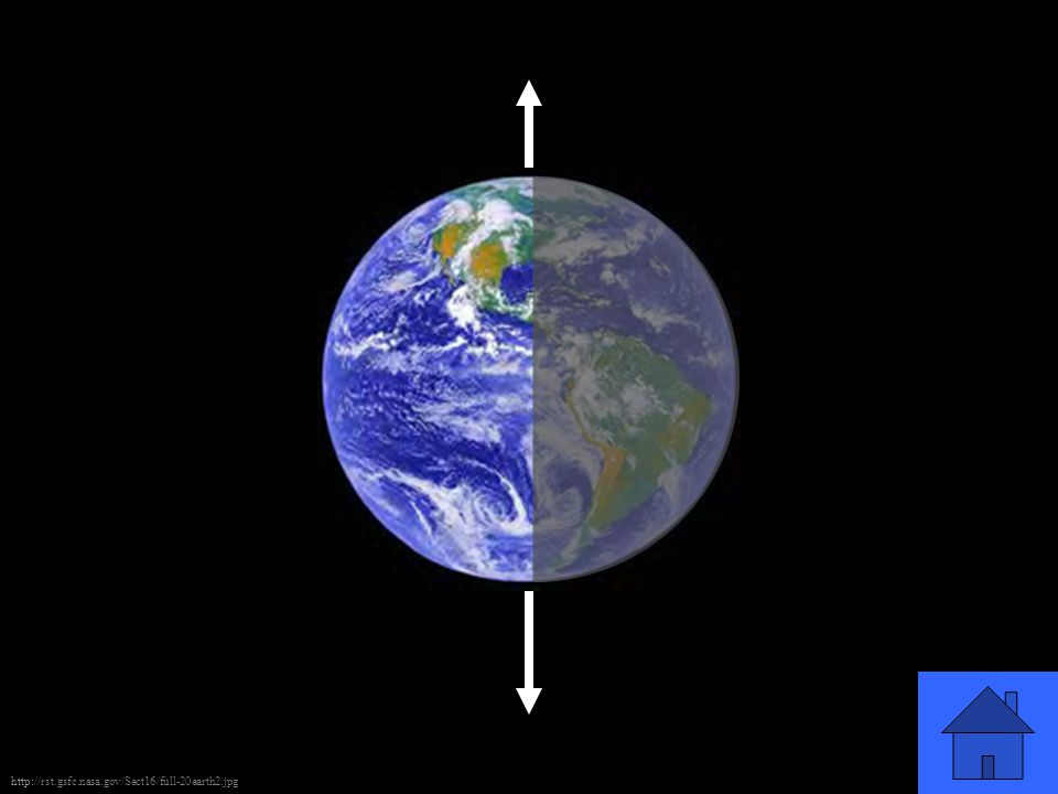 No. The axis of the Earth is titled compared to the axis of the Sun. http://rst.gsfc.nasa.gov/Sect16/full-20earth2.jpg