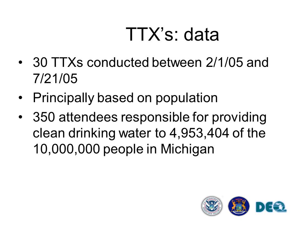 TTX's: data 30 TTXs conducted between 2/1/05 and 7/21/05 Principally based on population 350 attendees responsible for providing clean drinking water to 4,953,404 of the 10,000,000 people in Michigan