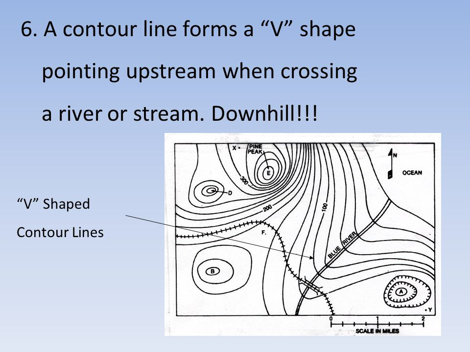 6.A contour line forms a V shape pointing upstream when crossing a river or stream.