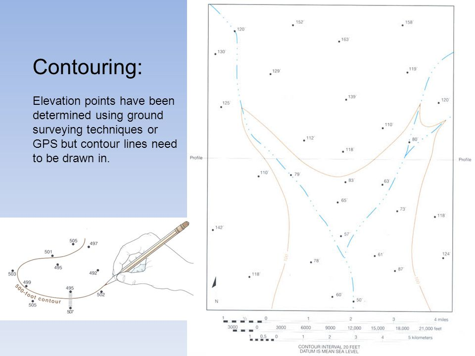 Contouring: Elevation points have been determined using ground surveying techniques or GPS but contour lines need to be drawn in.