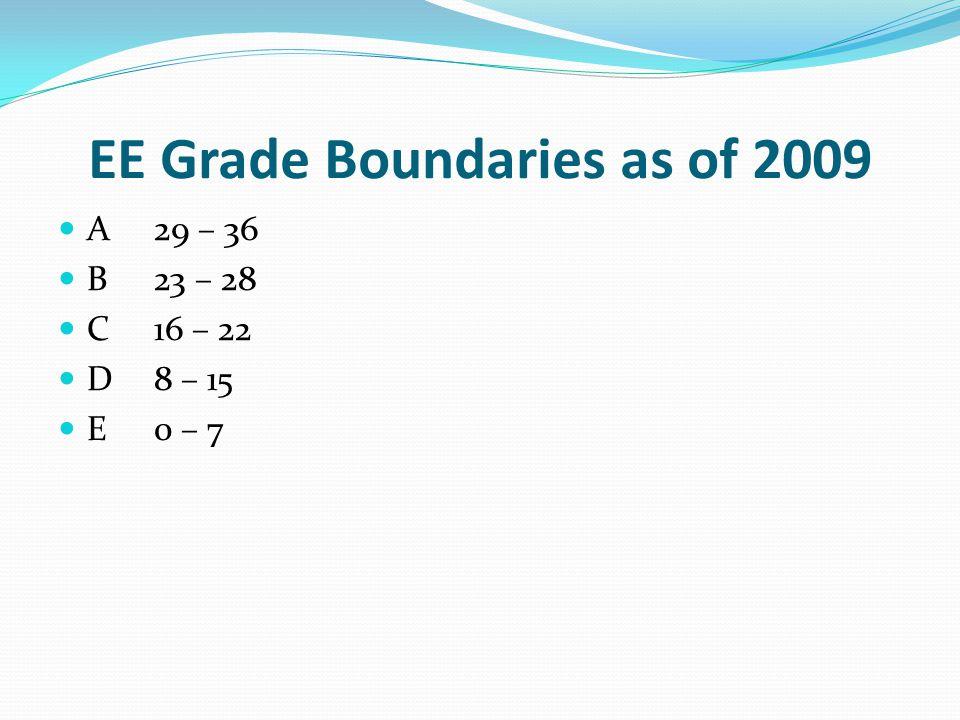 EE Grade Boundaries as of 2009 A 29 – 36 B 23 – 28 C 16 – 22 D 8 – 15 E 0 – 7