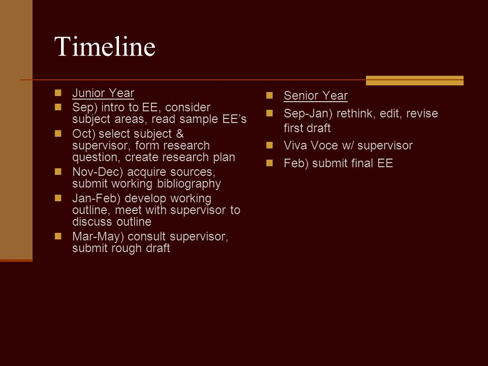 Timeline Junior Year Sep) intro to EE, consider subject areas, read sample EE's Oct) select subject & supervisor, form research question, create research plan Nov-Dec) acquire sources, submit working bibliography Jan-Feb) develop working outline, meet with supervisor to discuss outline Mar-May) consult supervisor, submit rough draft Senior Year Sep-Jan) rethink, edit, revise first draft Viva Voce w/ supervisor Feb) submit final EE