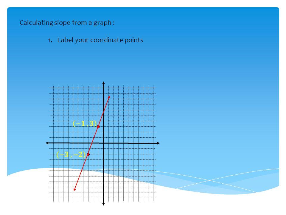 1. Label your coordinate points