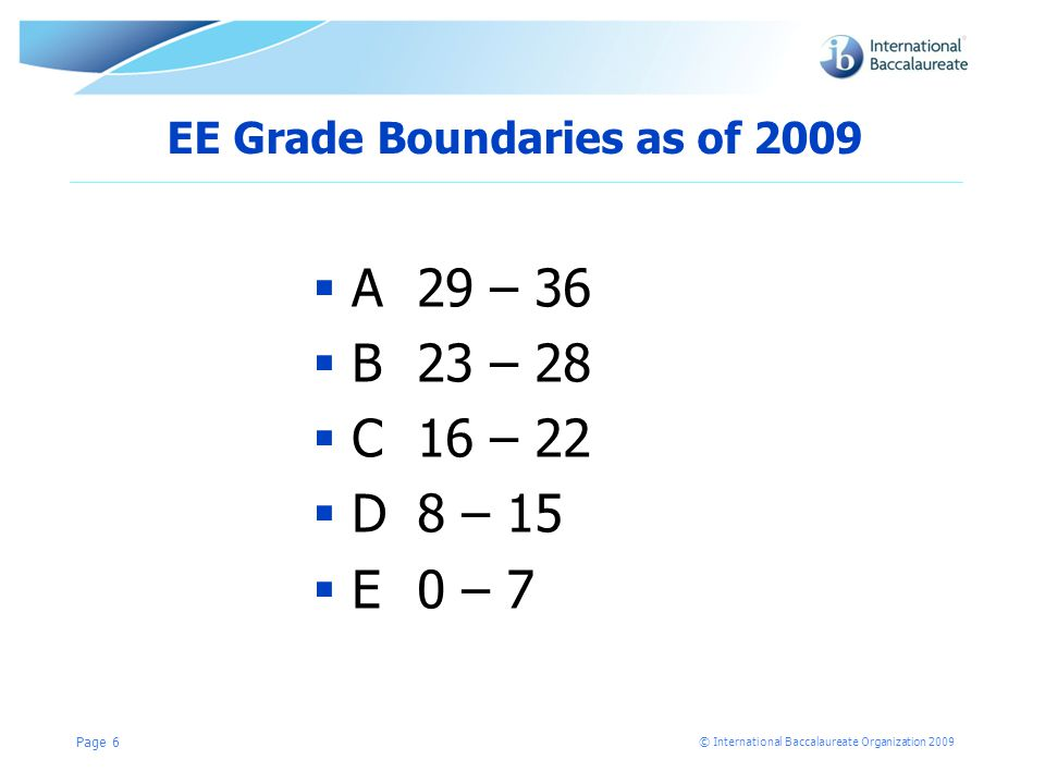 © International Baccalaureate Organization 2009 EE Grade Boundaries as of 2009  A29 – 36  B23 – 28  C16 – 22  D8 – 15  E0 – 7 Page 6