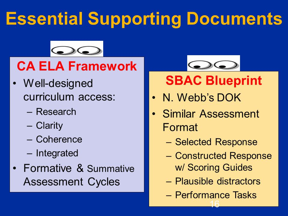 Essential Supporting Documents CA ELA Framework Well-designed curriculum access: –Research –Clarity –Coherence –Integrated Formative & Summative Assessment Cycles SBAC Blueprint N.