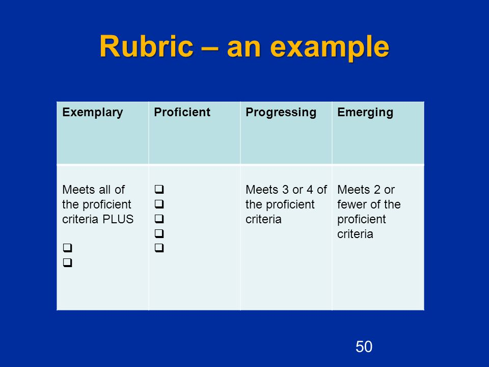 Rubric – an example ExemplaryProficientProgressingEmerging Meets all of the proficient criteria PLUS            Meets 3 or 4 of the proficient criteria Meets 2 or fewer of the proficient criteria 50