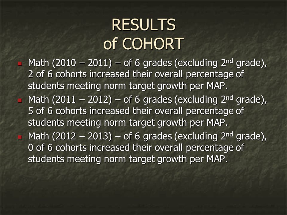 RESULTS of COHORT Math (2010 – 2011) – of 6 grades (excluding 2 nd grade), 2 of 6 cohorts increased their overall percentage of students meeting norm target growth per MAP.