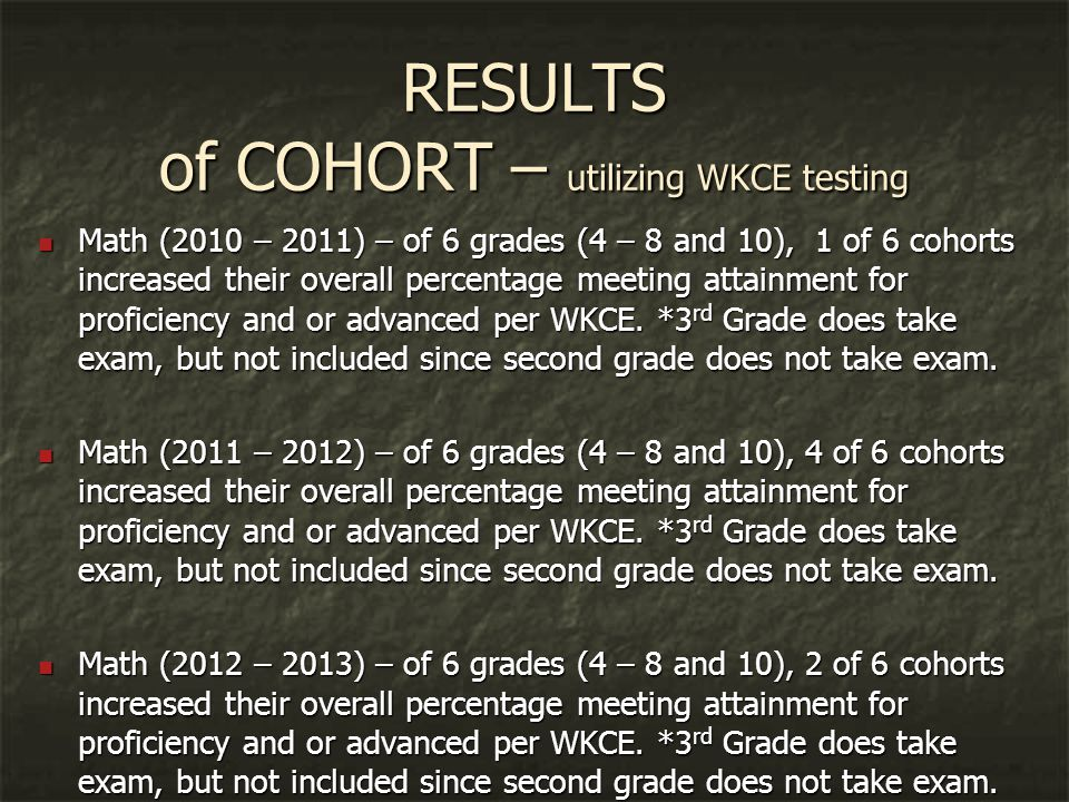 RESULTS of COHORT – utilizing WKCE testing Math (2010 – 2011) – of 6 grades (4 – 8 and 10), 1 of 6 cohorts increased their overall percentage meeting attainment for proficiency and or advanced per WKCE.