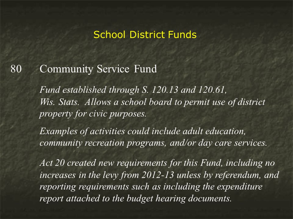 School District Funds 80 Community Service Fund Fund established through S.