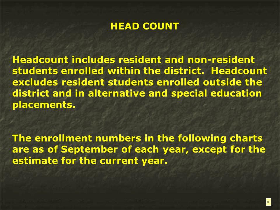 School District Funds 80 Community Service Fund Fund established through S.