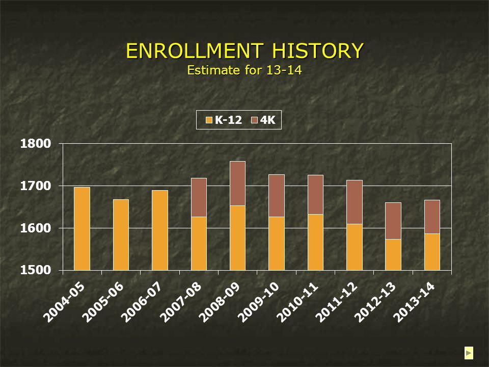LONG TERM DEBT As of September 1, 2013 Remaining principal on Fund 38 - $650,074 (Debt Expires 9/19/2018).
