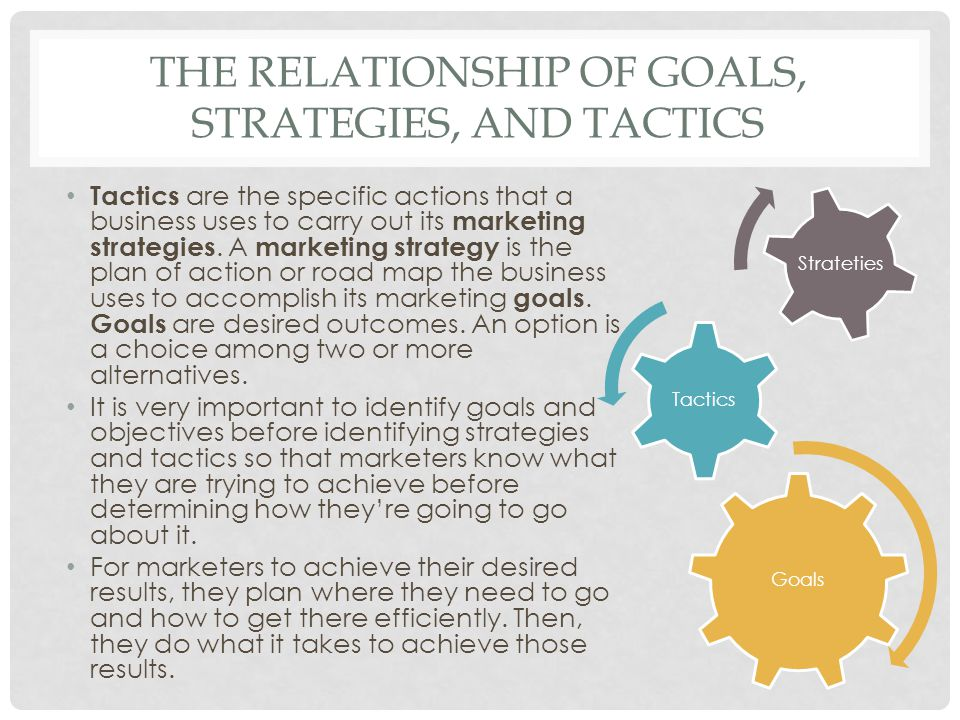 THE RELATIONSHIP OF GOALS, STRATEGIES, AND TACTICS Tactics are the specific actions that a business uses to carry out its marketing strategies. A mark