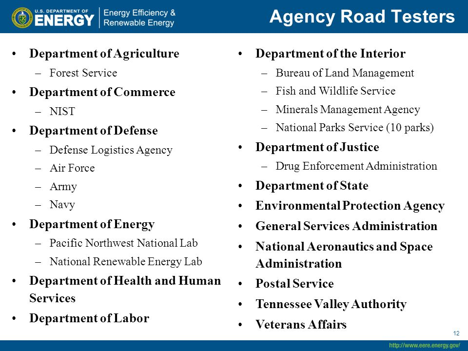 Agency Road Testers Department of Agriculture –Forest Service Department of Commerce –NIST Department of Defense –Defense Logistics Agency –Air Force