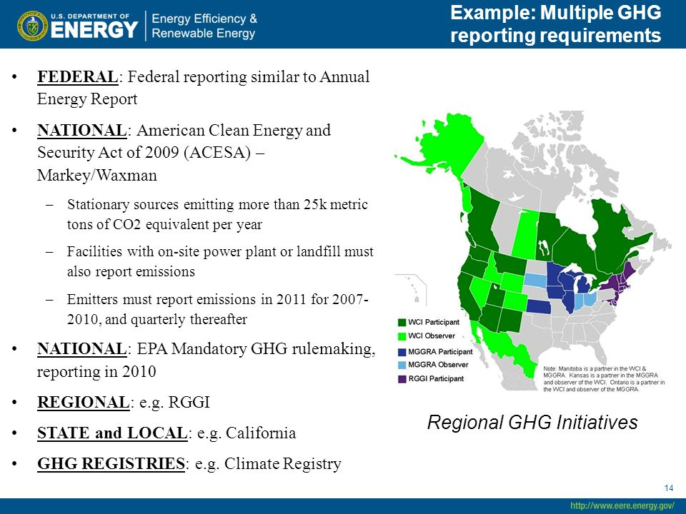 14 FEDERAL: Federal reporting similar to Annual Energy Report NATIONAL: American Clean Energy and Security Act of 2009 (ACESA) – Markey/Waxman –Statio