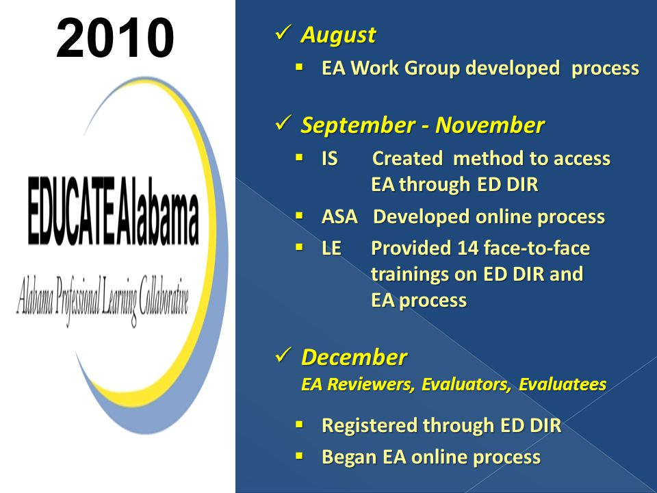 August August  EA Work Group developed process September - November September - November  IS Created method to access EA through ED DIR  ASA Developed online process  LE Provided 14 face-to-face trainings on ED DIR and EA process December EA Reviewers, Evaluators, Evaluatees December EA Reviewers, Evaluators, Evaluatees  Registered through ED DIR  Began EA online process 2010