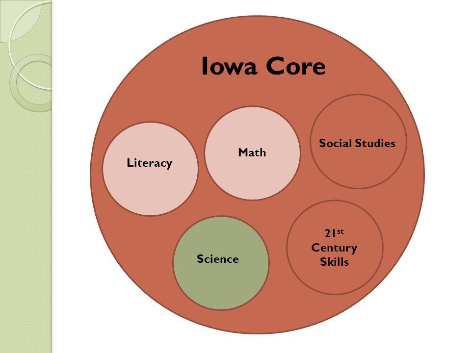 21 st Century Skills Iowa Core Social Studies Math Literacy Science