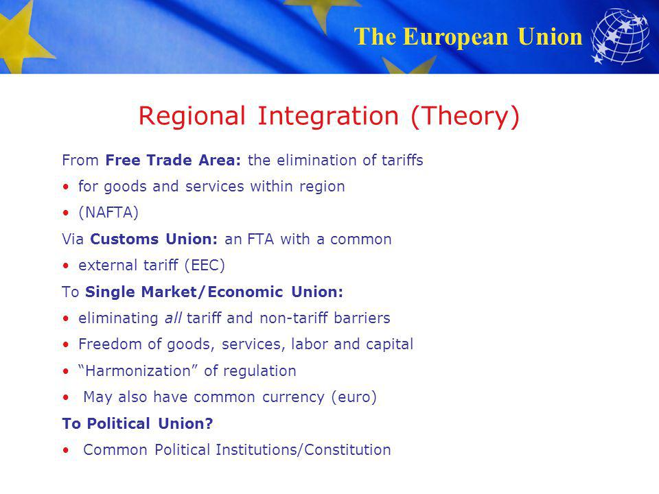 The European Union Regional Integration (Theory) From Free Trade Area: the elimination of tariffs for goods and services within region (NAFTA) Via Cus