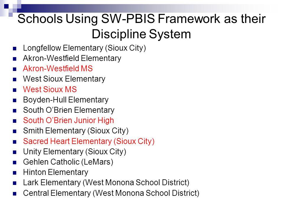 Schools Using SW-PBIS Framework as their Discipline System Longfellow Elementary (Sioux City) Akron-Westfield Elementary Akron-Westfield MS West Sioux