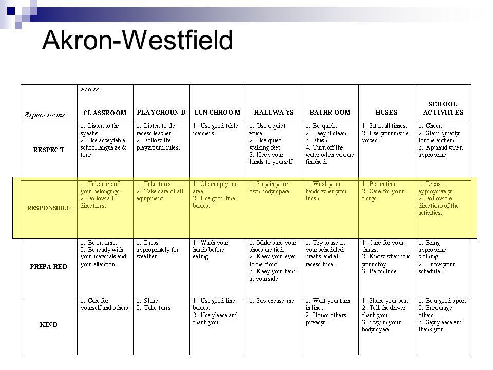 Akron-Westfield