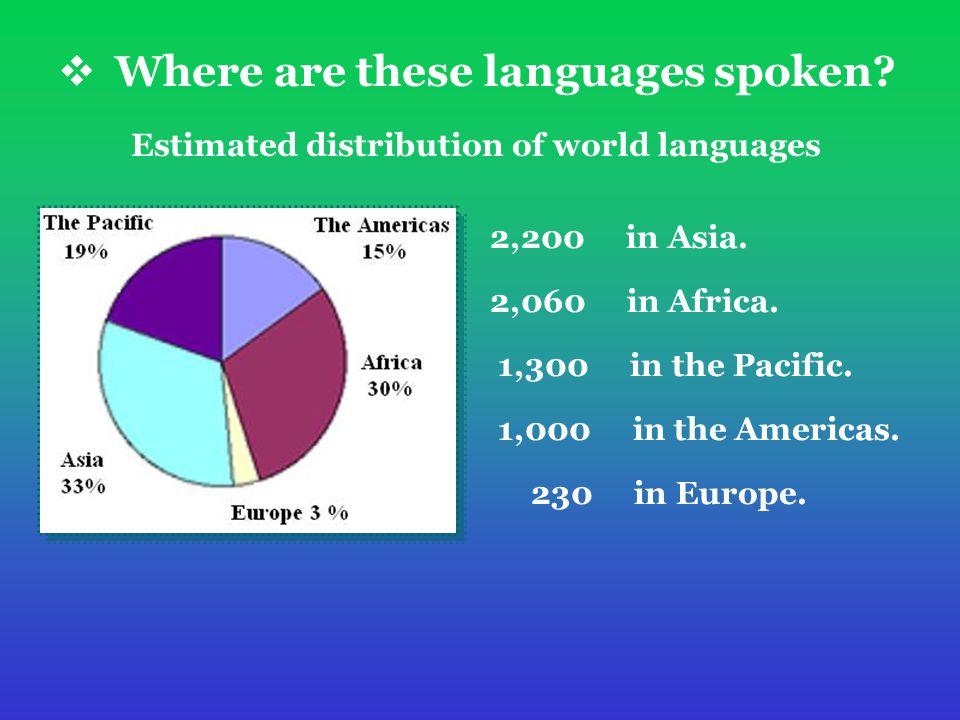  Why study Spanish.1. Chinese (937,132,000) 2. Spanish (332,000,000) 3.