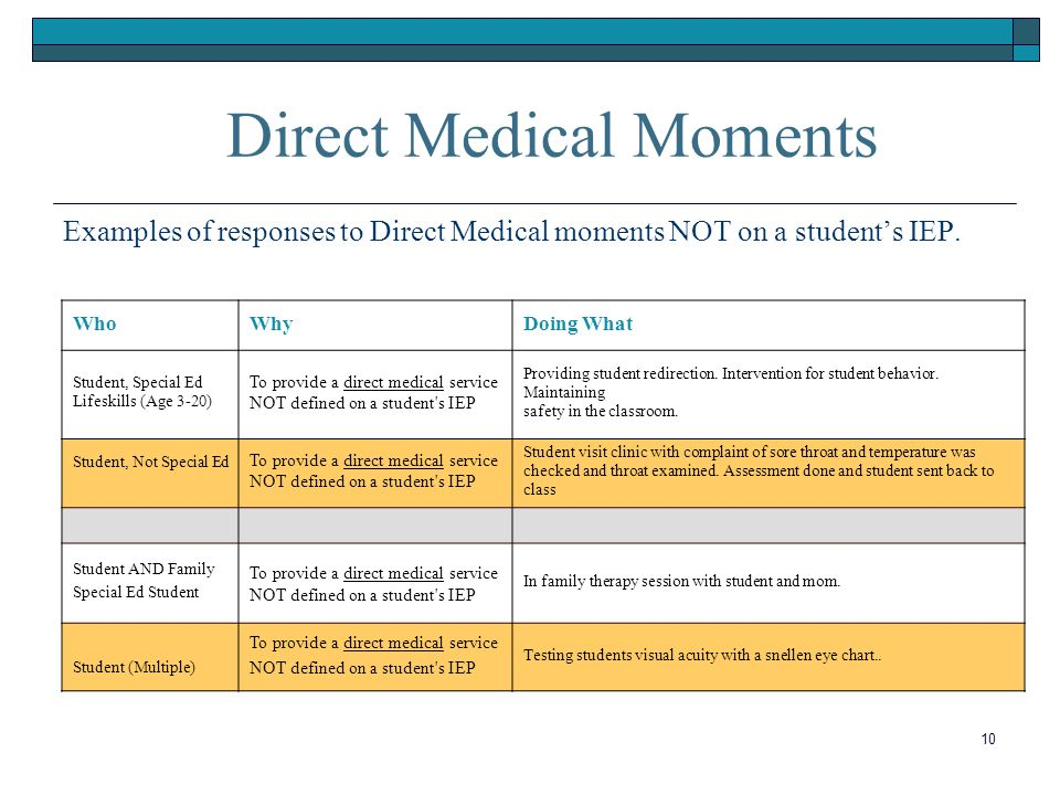 10 Direct Medical Moments Examples of responses to Direct Medical moments NOT on a student's IEP.